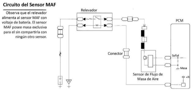 diagrama del sensor MAF